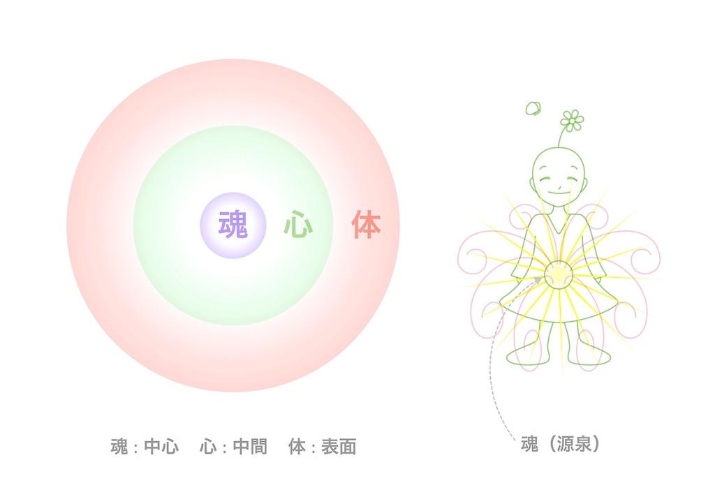 f:id:hanasennin9:20161216072601j:image