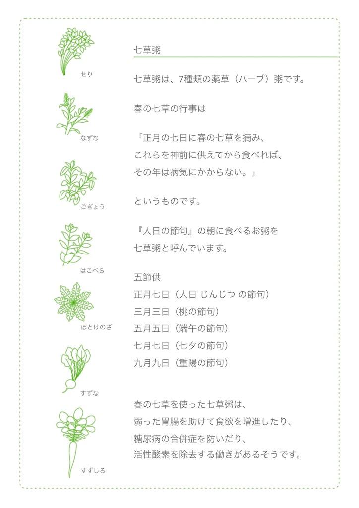 f:id:hanasennin9:20170107075843j:image