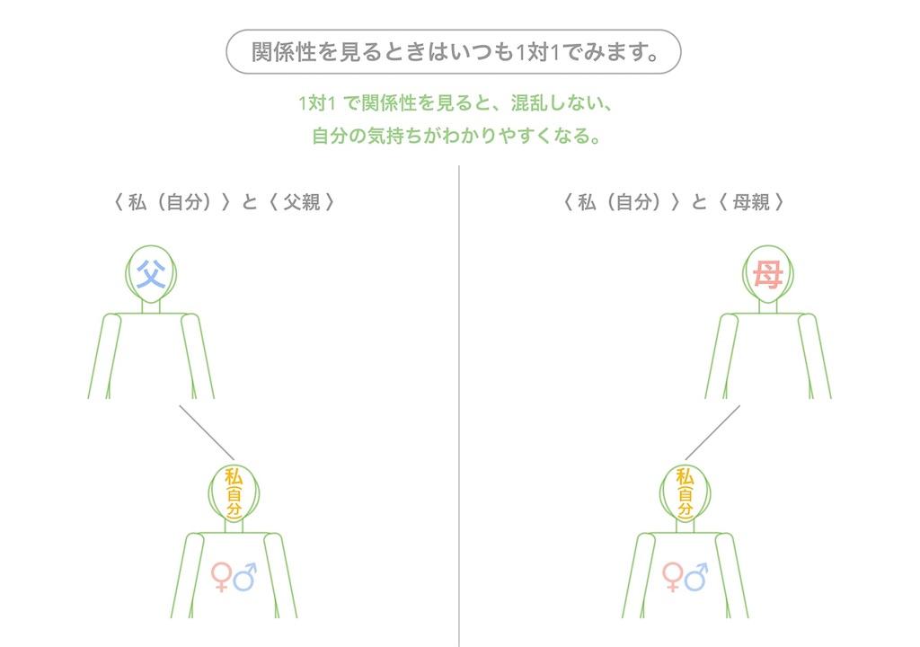 f:id:hanasennin9:20170119065444j:image