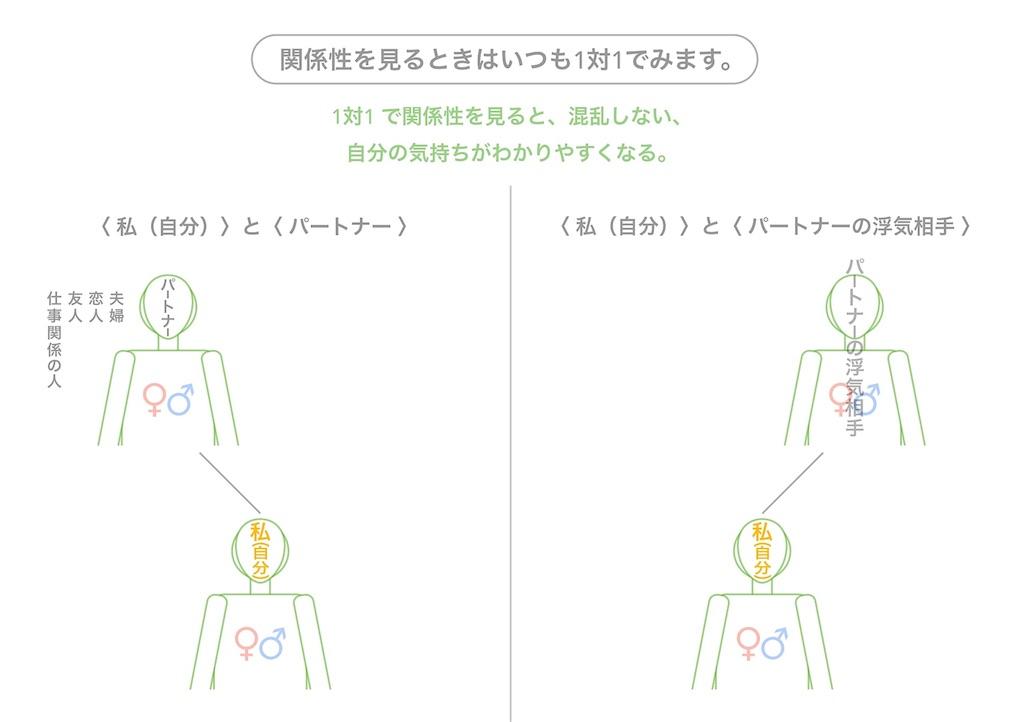 f:id:hanasennin9:20170119065455j:image