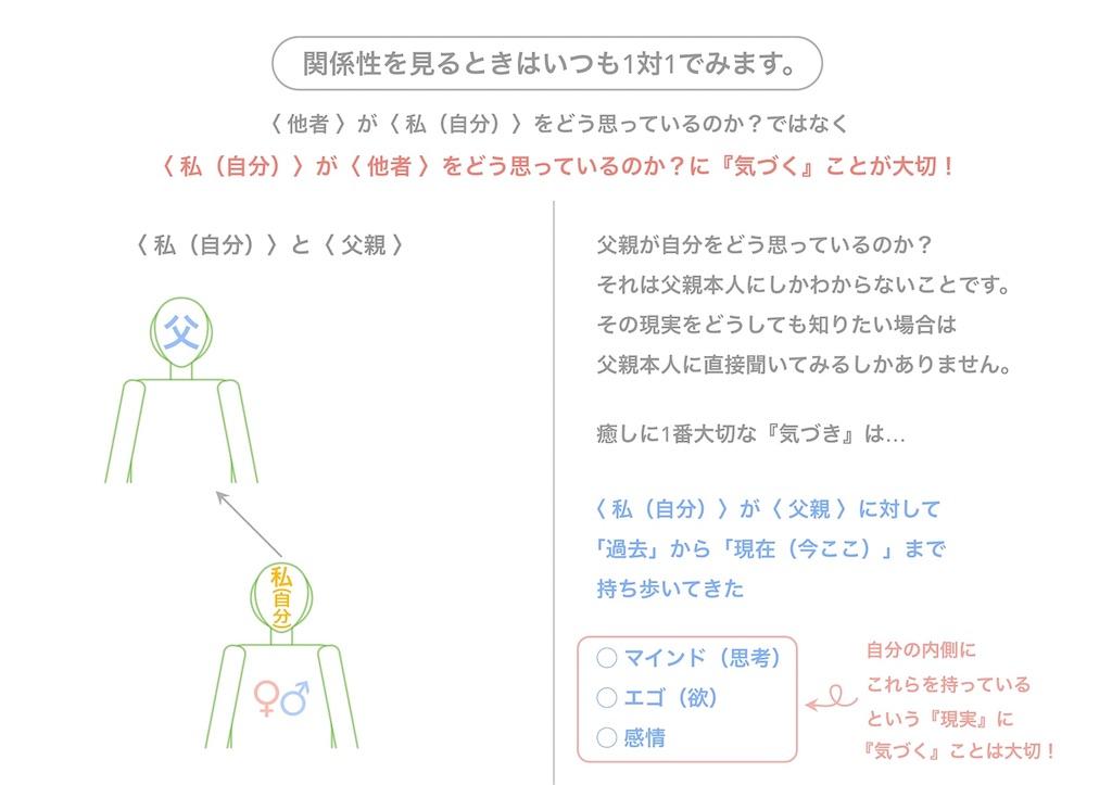 f:id:hanasennin9:20170119065639j:image