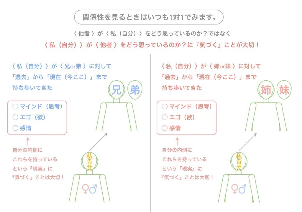 f:id:hanasennin9:20170119065703j:image