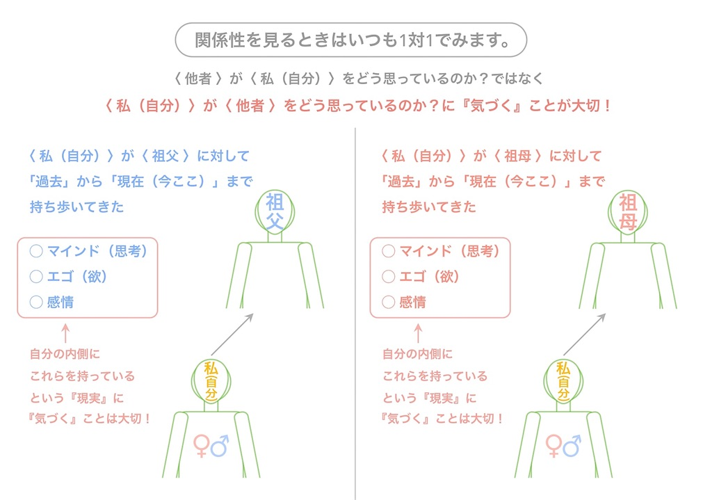 f:id:hanasennin9:20170119065717j:image