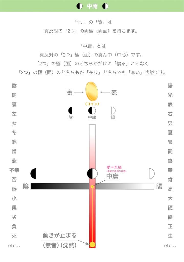 f:id:hanasennin9:20170128094641j:image