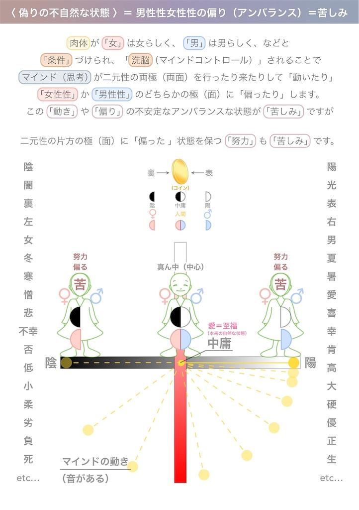 f:id:hanasennin9:20170128094716j:image