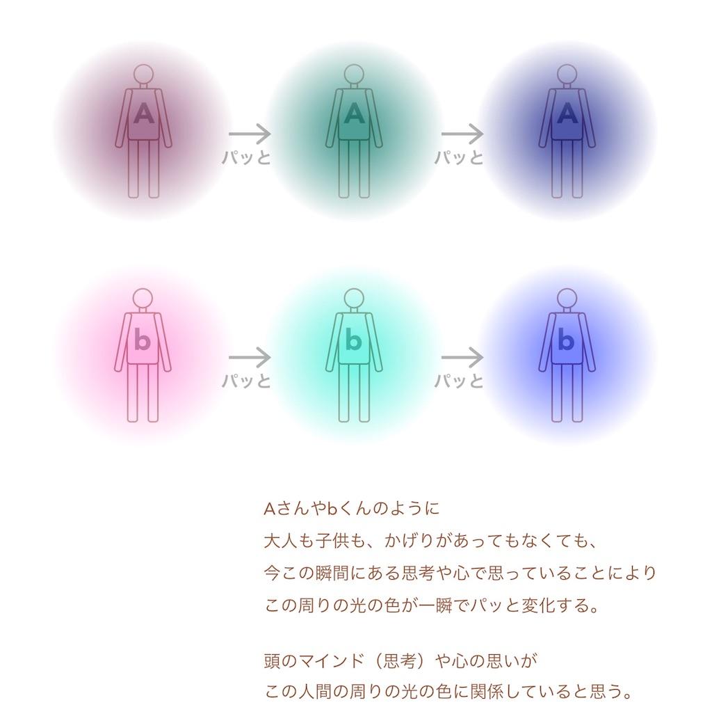 f:id:hanasennin9:20170214142844j:image