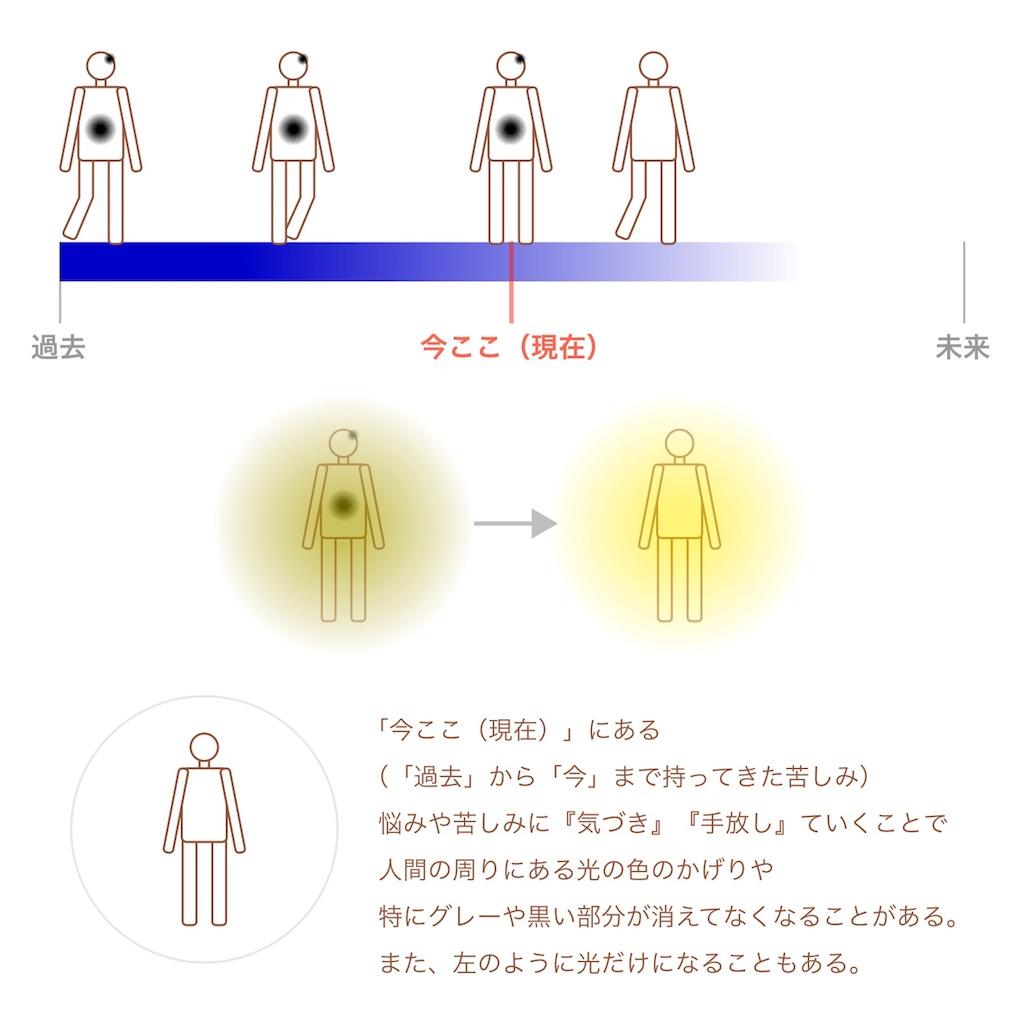 f:id:hanasennin9:20170214142909j:image