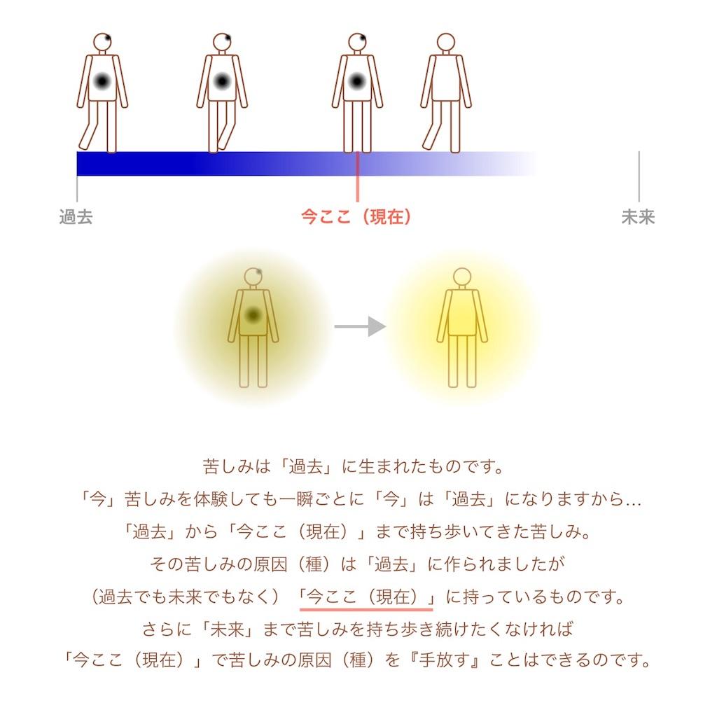 f:id:hanasennin9:20170214142957j:image