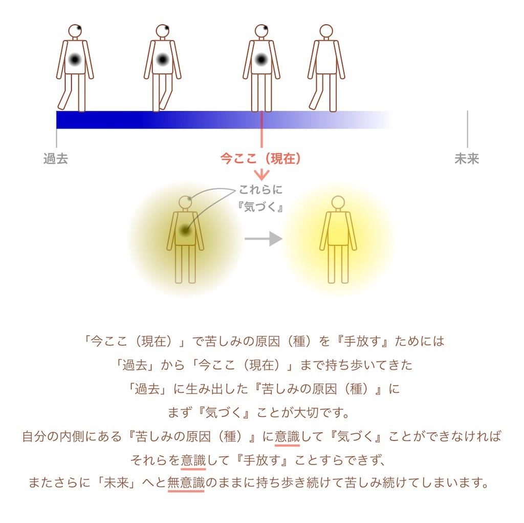 f:id:hanasennin9:20170214143008j:image