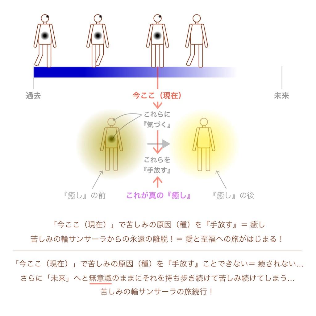 f:id:hanasennin9:20170214143018j:image