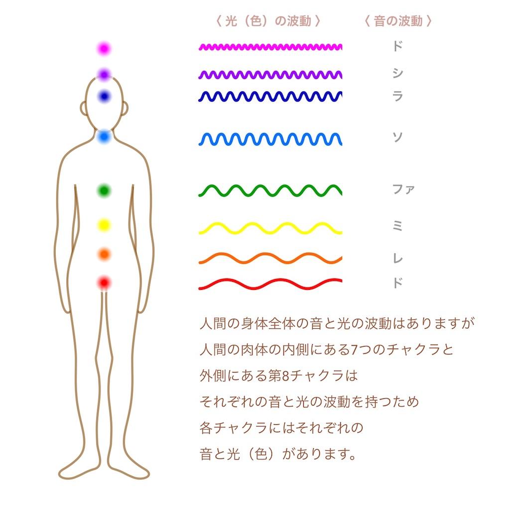 f:id:hanasennin9:20170218100714j:image