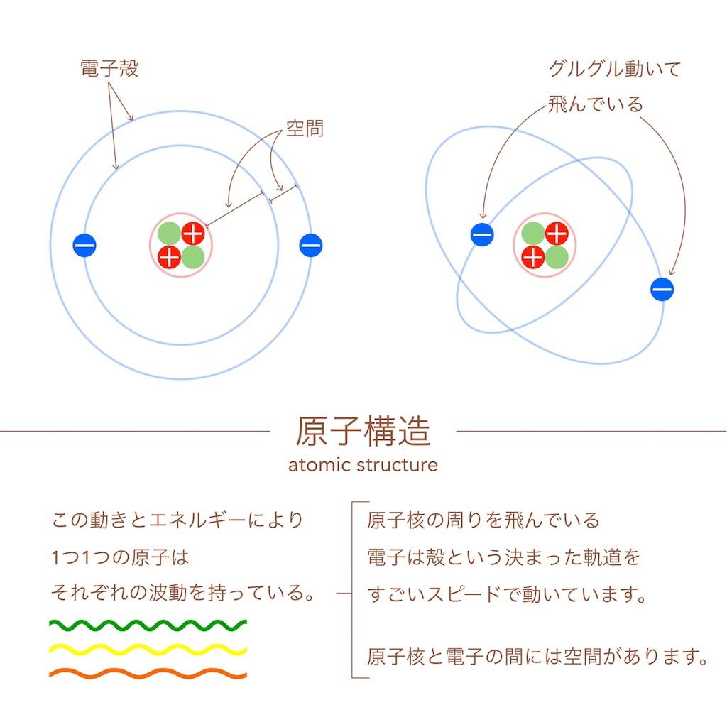 f:id:hanasennin9:20170218101427j:image