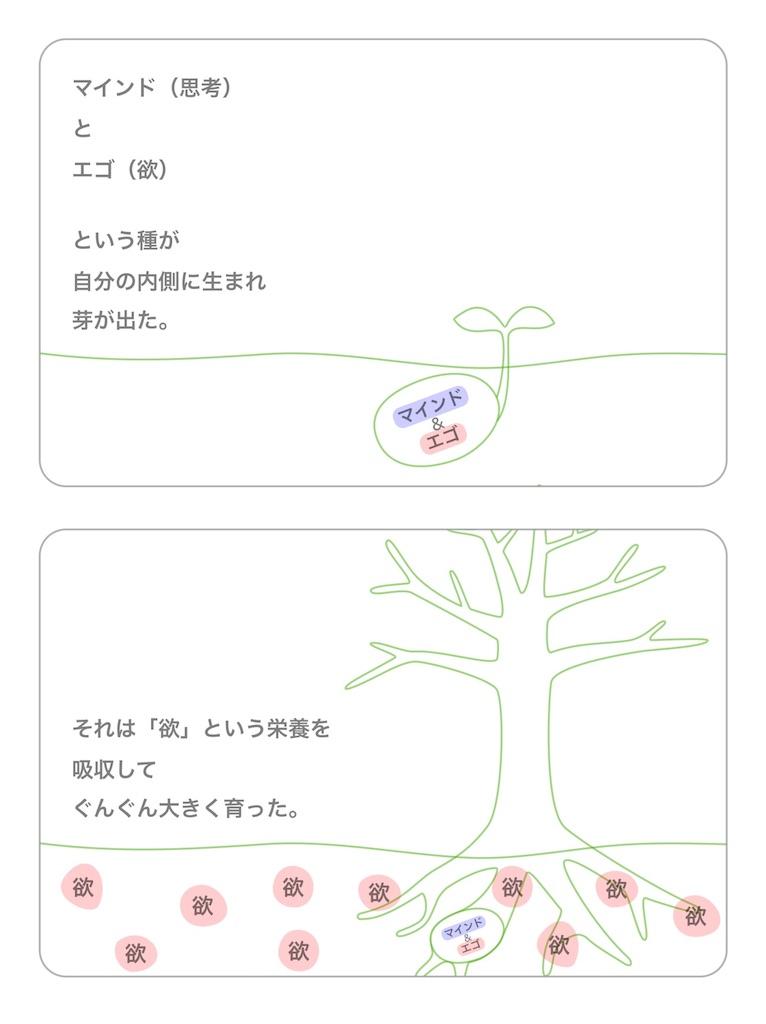 f:id:hanasennin9:20170218102537j:image