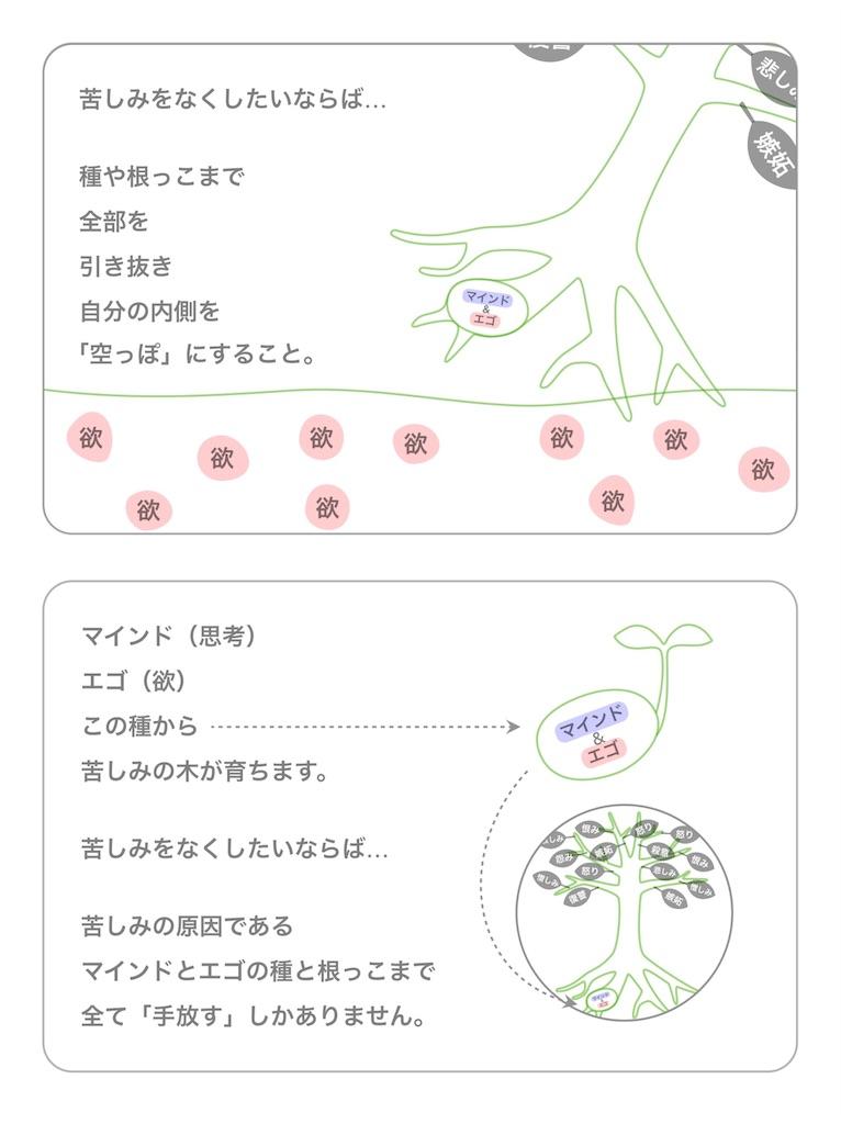 f:id:hanasennin9:20170218110718j:image