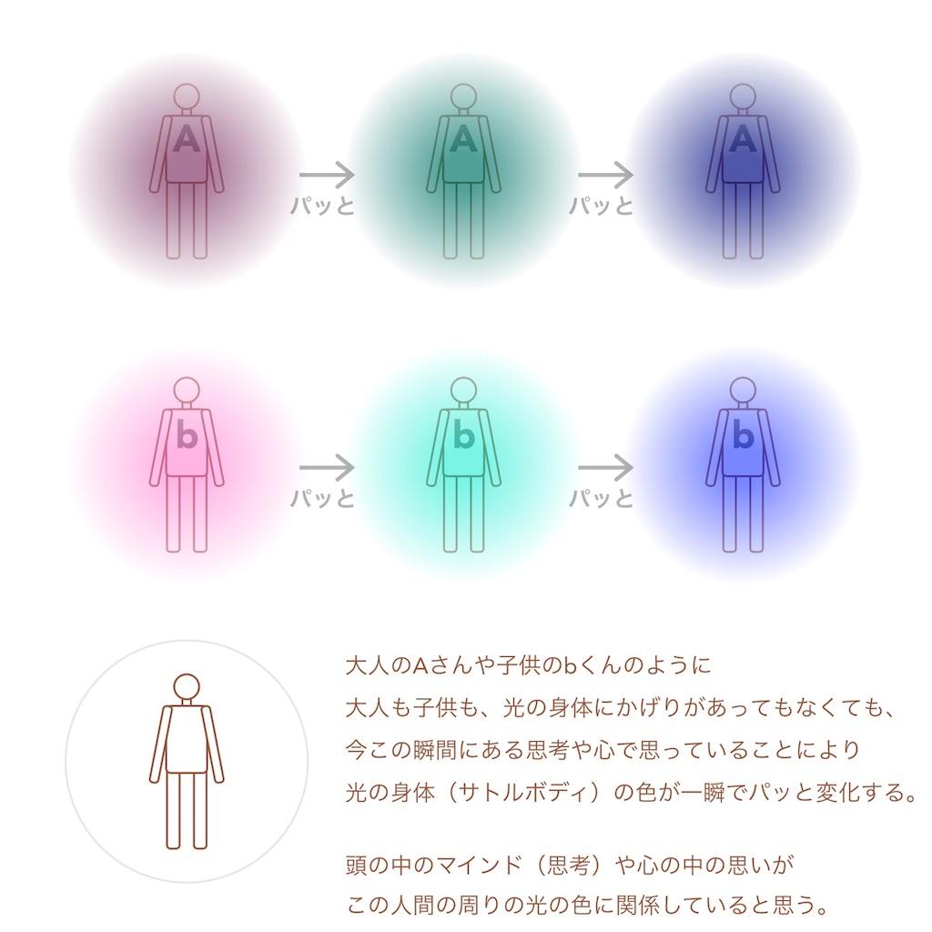 f:id:hanasennin9:20170224111422j:image