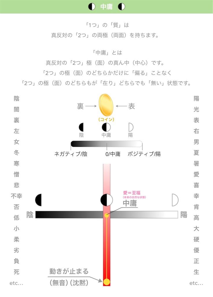 f:id:hanasennin9:20170224120329j:image