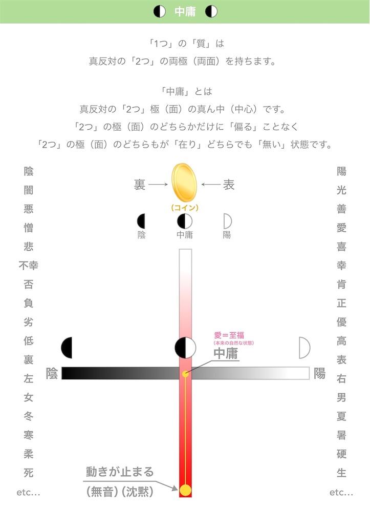 f:id:hanasennin9:20170326094008j:image