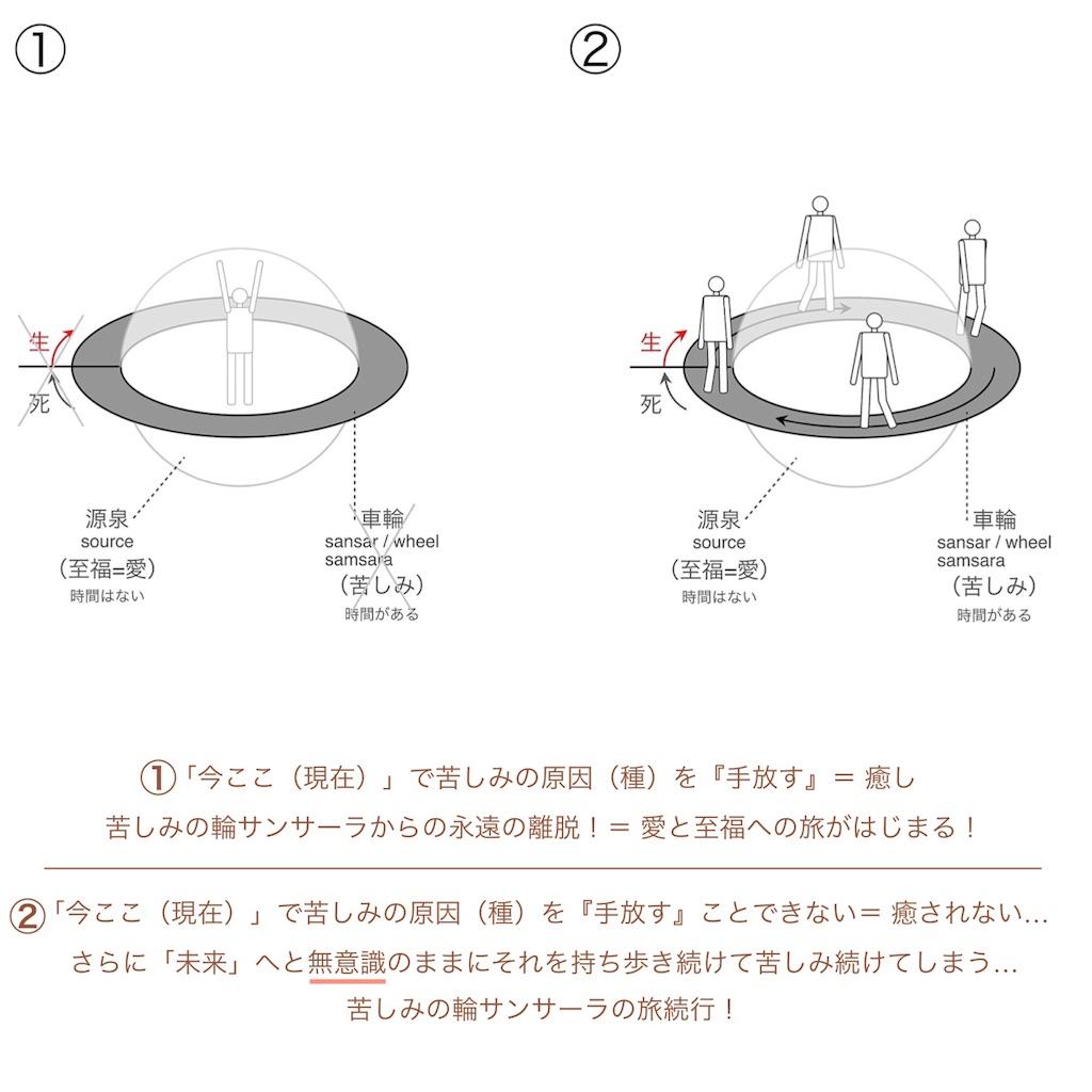 f:id:hanasennin9:20170408091022j:image