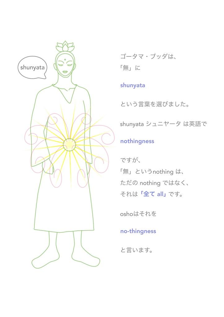 f:id:hanasennin9:20170504195220j:image