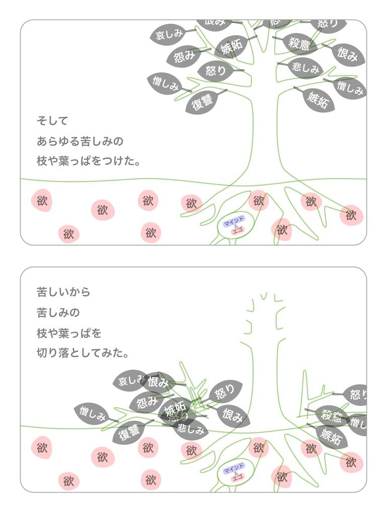f:id:hanasennin9:20170504201112j:image
