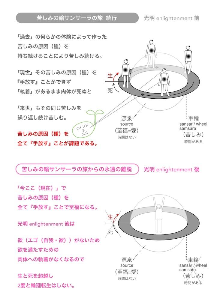 f:id:hanasennin9:20170506085440j:image