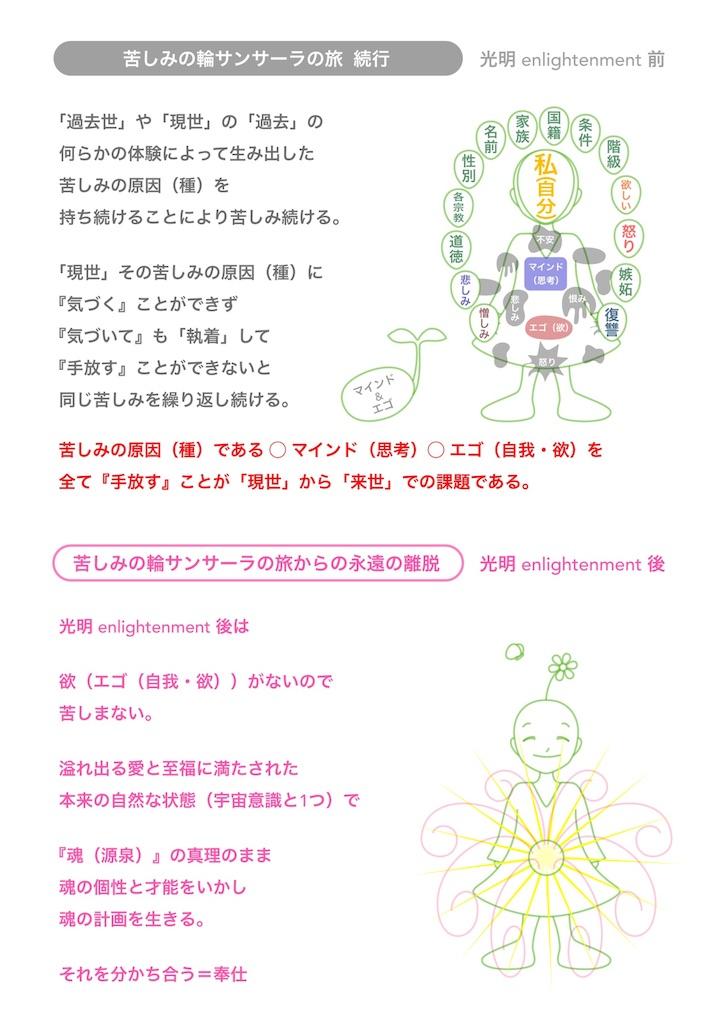 f:id:hanasennin9:20170506085914j:image