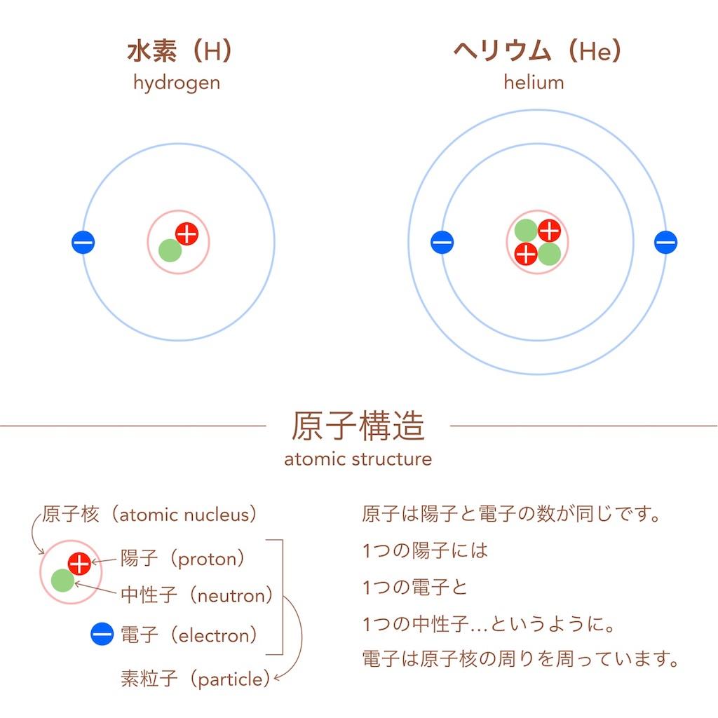 f:id:hanasennin9:20170519155425j:image