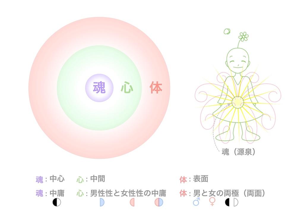 f:id:hanasennin9:20170722090029j:image