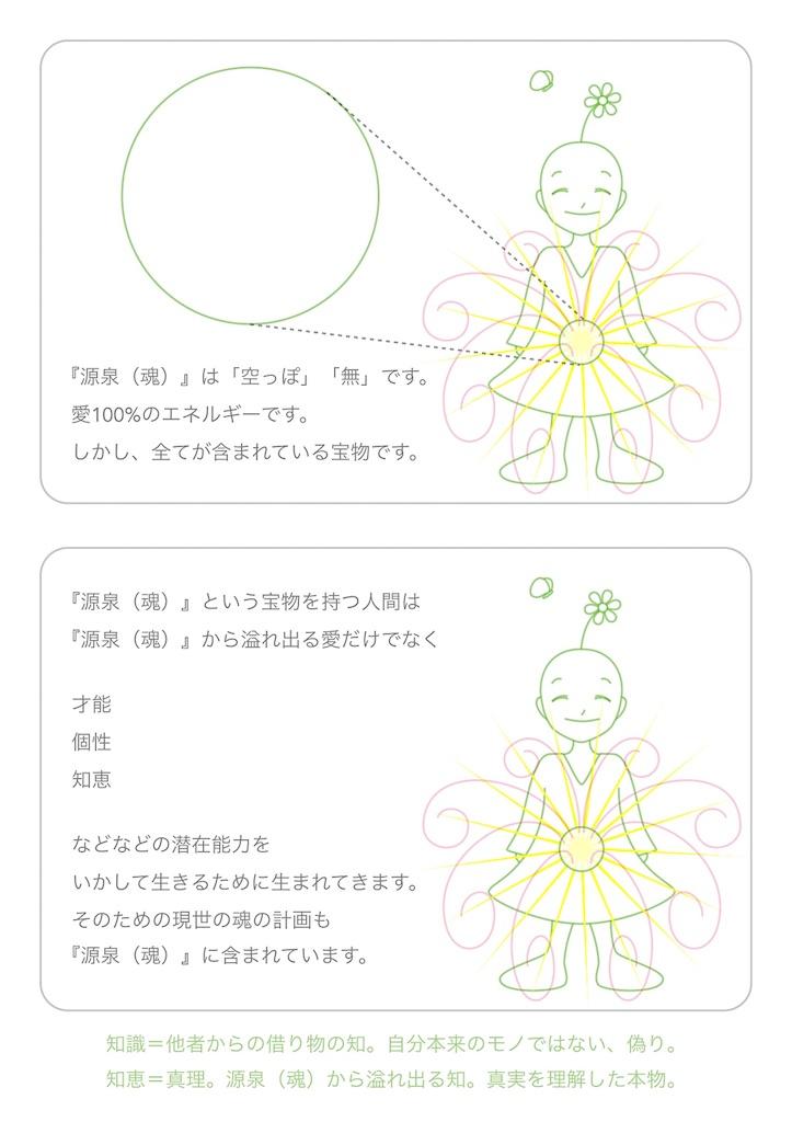 f:id:hanasennin9:20180317092517j:image