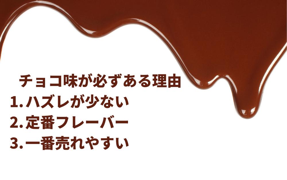 プロテインにチョコ味が必ずある理由