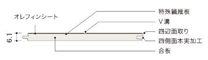 f:id:hanatomo17:20210327141857j:plain