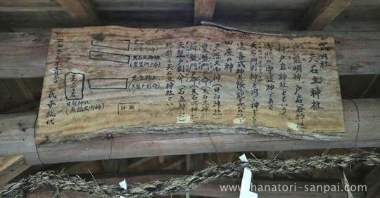 天石立神社の由緒の案内