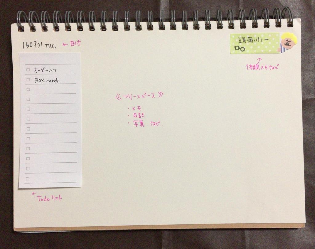 f:id:hanauta-lab:20160830224111j:plain
