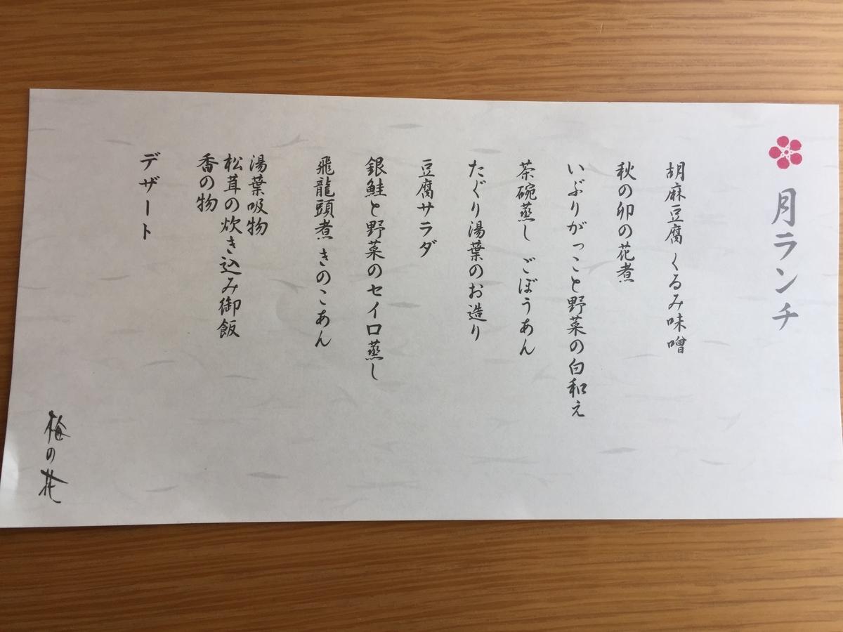 f:id:hanayamatoro:20200916151559j:plain
