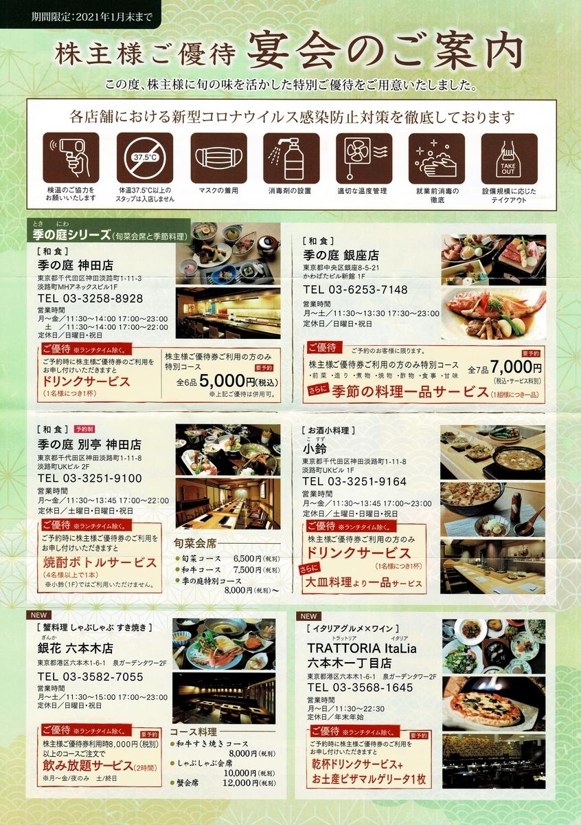 f:id:hanayamatoro:20201215174736j:plain