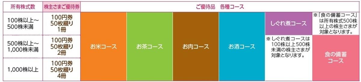 f:id:hanayamatoro:20210508203223j:plain