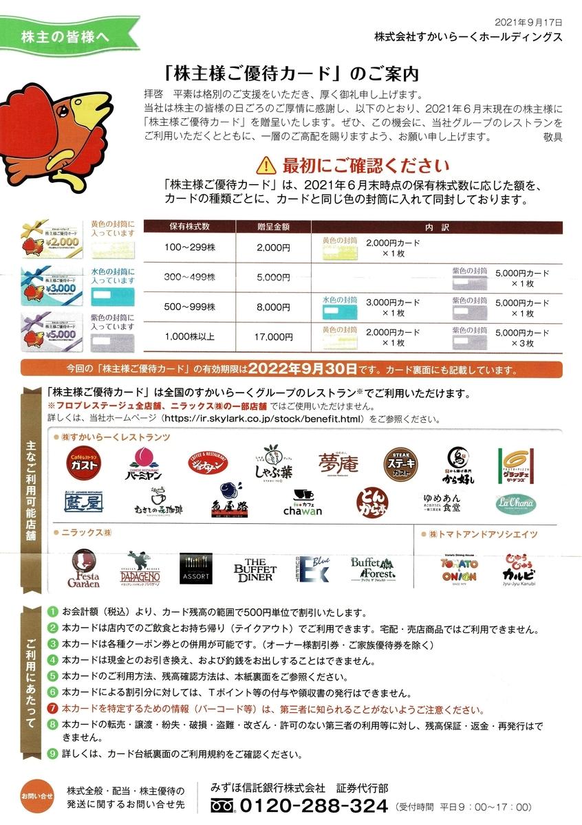 f:id:hanayamatoro:20210921190612j:plain