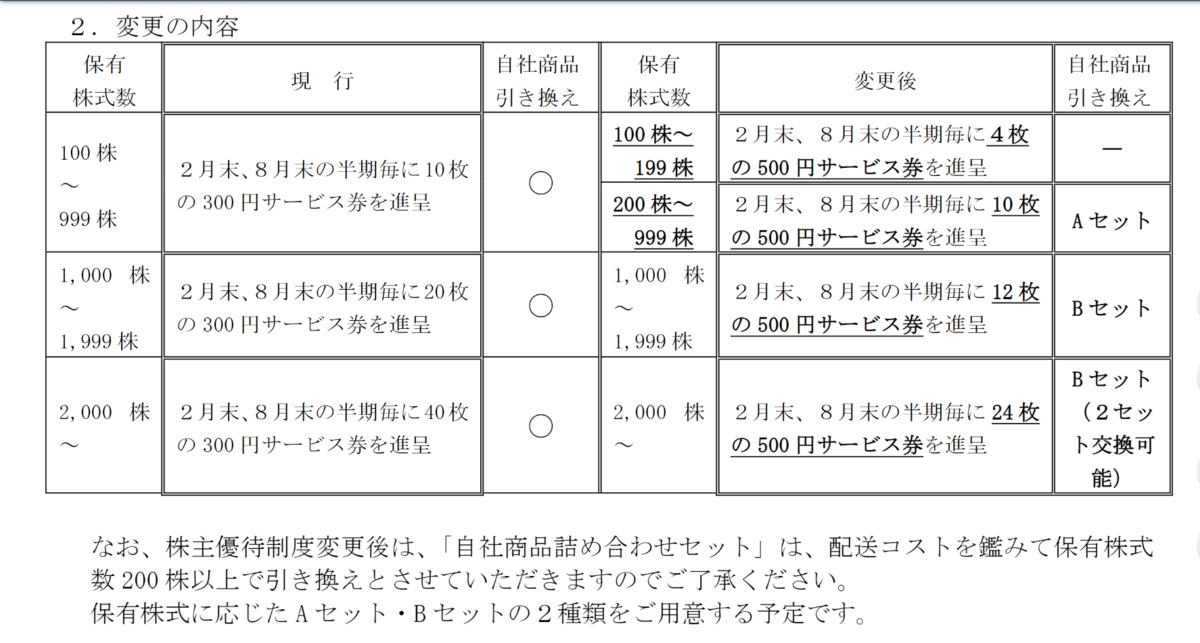 f:id:hanayamatoro:20211013184257p:plain