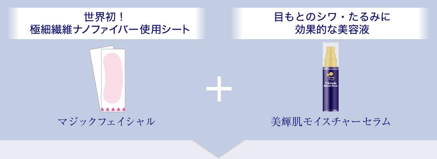 f:id:hanayasu:20170925131326p:plain