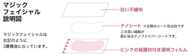 f:id:hanayasu:20170925131806p:plain