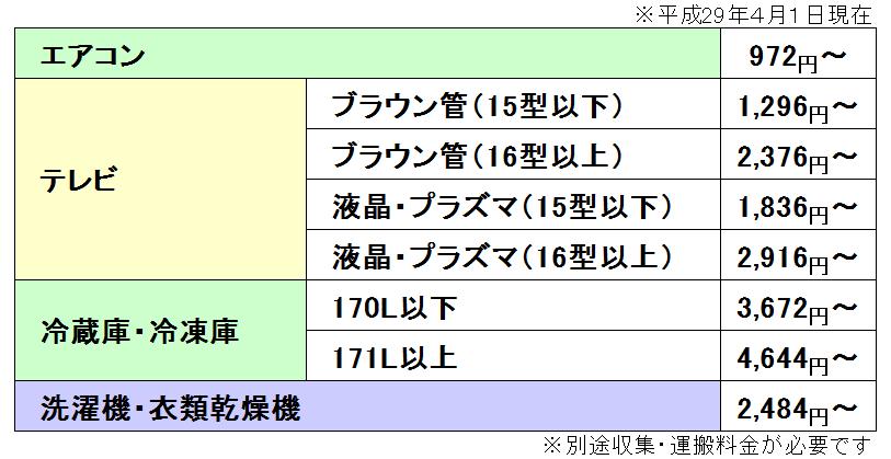 f:id:hanayasu:20171023141917p:plain
