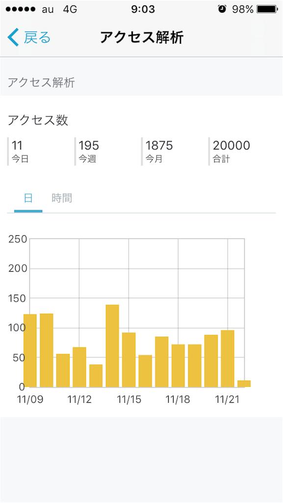 f:id:hanayasu:20171122142547p:image