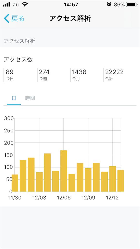 f:id:hanayasu:20171213145901p:image
