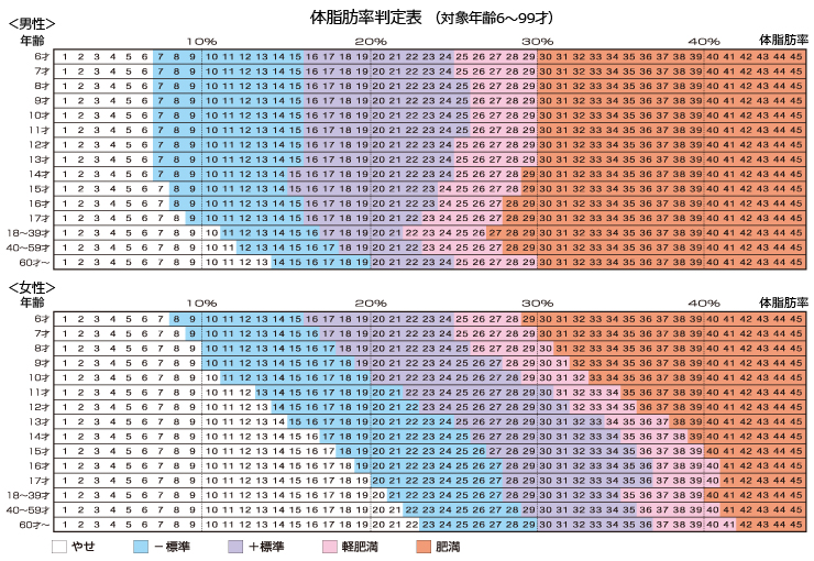 f:id:hanayasu:20180528112506p:plain