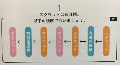 f:id:hanayasu:20180605105906p:plain