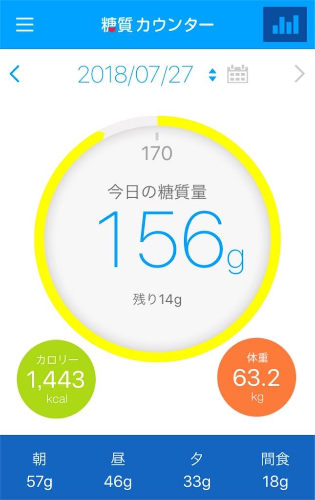 f:id:hanayasu:20180728080552j:image
