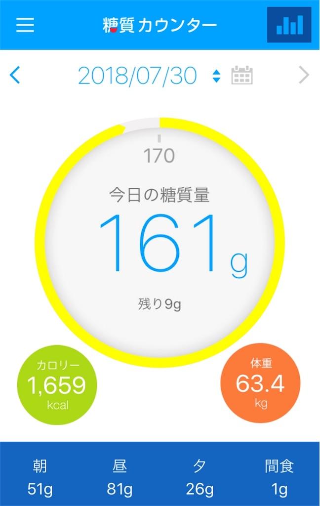 f:id:hanayasu:20180731055403j:image