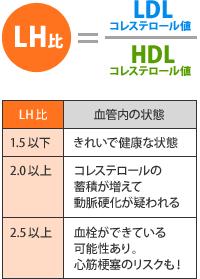 f:id:hanayasu:20181213114323p:plain