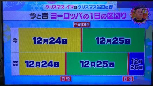 f:id:hanayasu:20181224141208p:plain