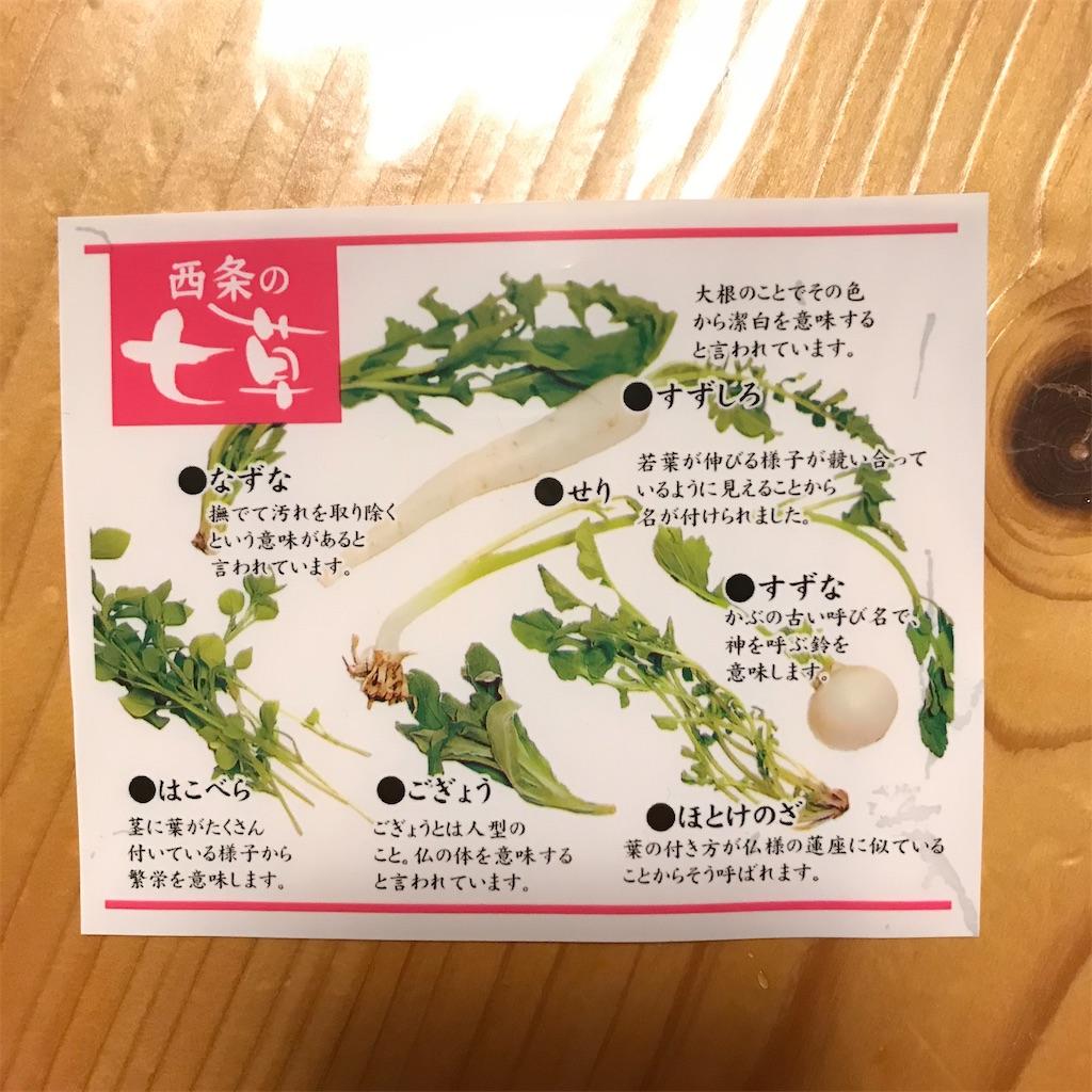 f:id:hanayasu:20200107102837j:image